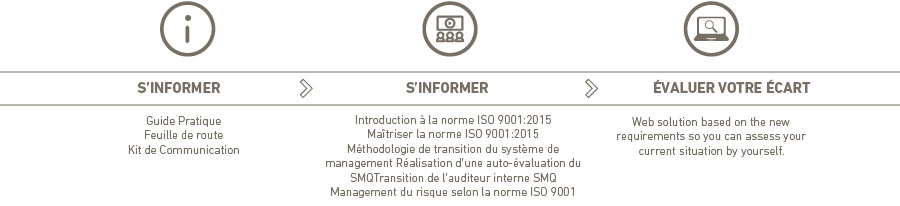 Discover the Ttransition Pack Silver ISO 9001:2015