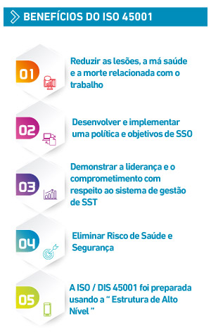 BENEFICIOS DO ISO 45001:2018