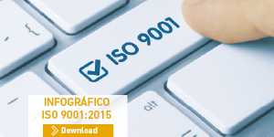 Infográfico ISO 9001:2015
