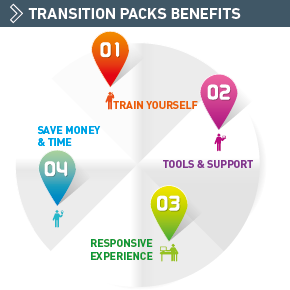 Transition Benefits IAQG 9100 2016