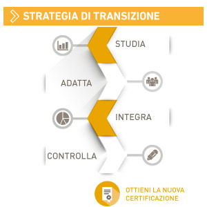 Strategia di transizione ISO 9001:2015