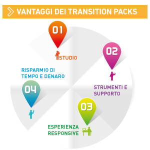 Vantaggi dei transition packs