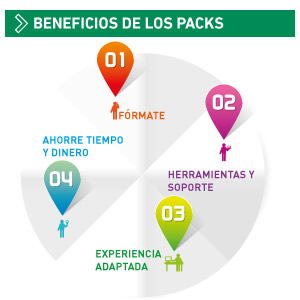 Beneficios de los Packs ISO 14001:2015