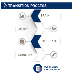 IATF Transition Process