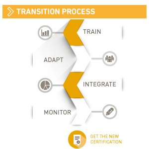 Transition Process ISO 9001:2015