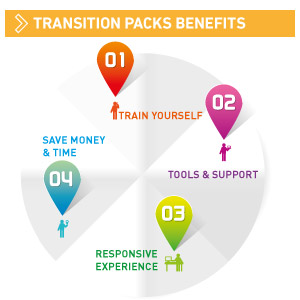 Transition Packs ISO 9001:2015 Benefits
