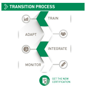 Transition process ISO 14001:2015
