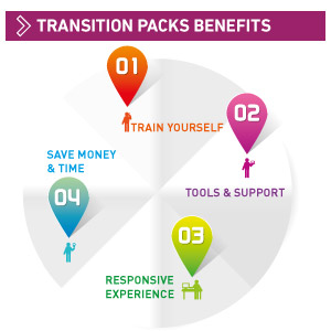 Transition Pack IMS